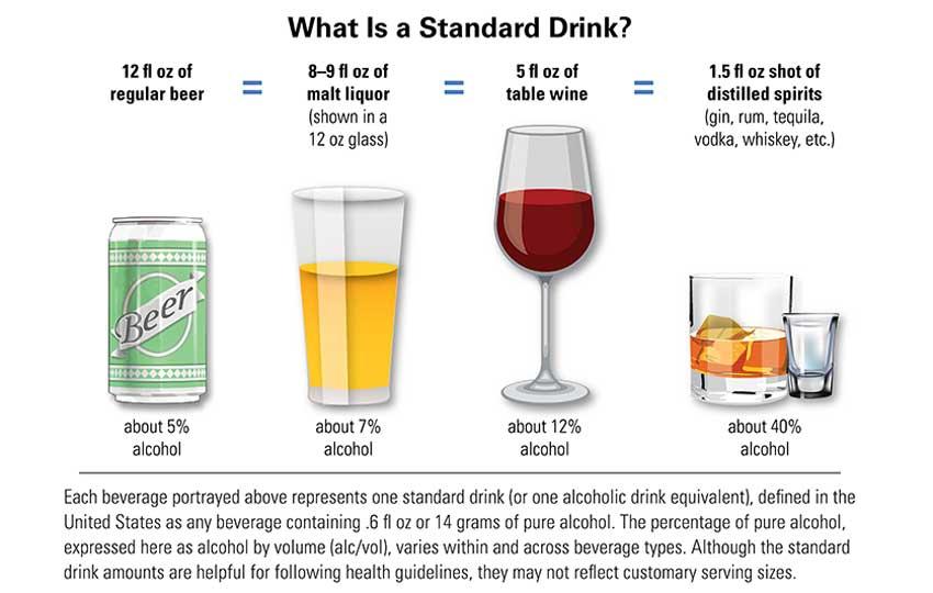 standard-drink