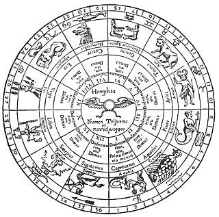 horoscope diet, Your Horoscope Diet