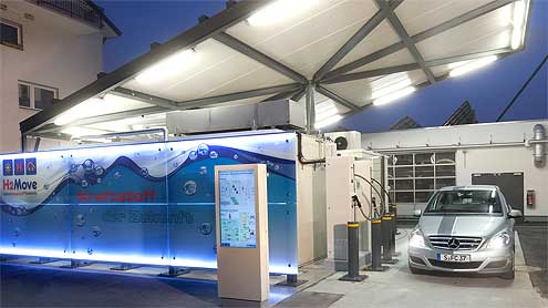Hydrogen Fuel cell Station Hydrogen Fuel cell Stations: An Update