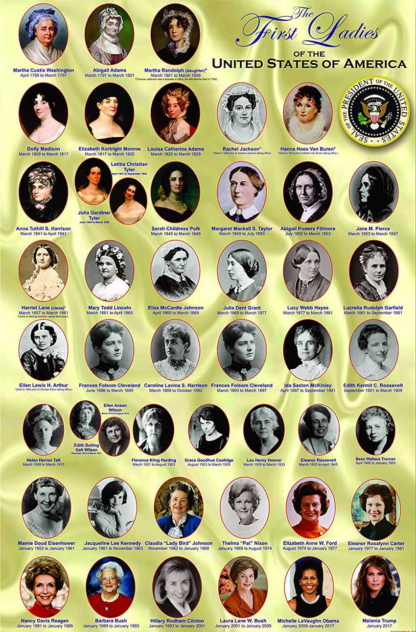 first ladies 1789-2020