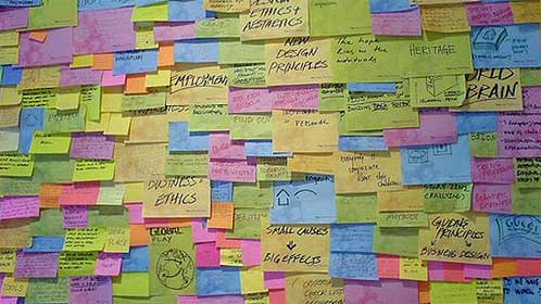 post it1 4 Steps to Creative Problem Solving
